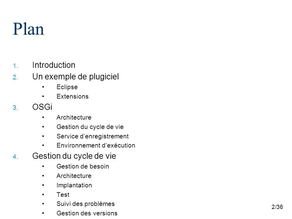 23/36 OSGi: Exemple MANIFEST.MF Manifest-Version: 1.0 Bundle-ManifestVersion: 2 Bundle-Name: HelloWorld OSGi Bundle-SymbolicName: test.osgi.HelloWorld Bundle-Version: 1.0.0 Bundle-Activator: test.osgi.helloworld.HelloOSGI Import-Package: org.osgi.framework