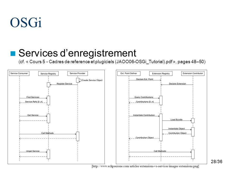 28/36 OSGi Services denregistrement (cf. « Cours 5 - Cadres de reference et plugiciels (JAOO06-OSGi_Tutorial).pdf », pages 48–50) [http://www.eclipsez