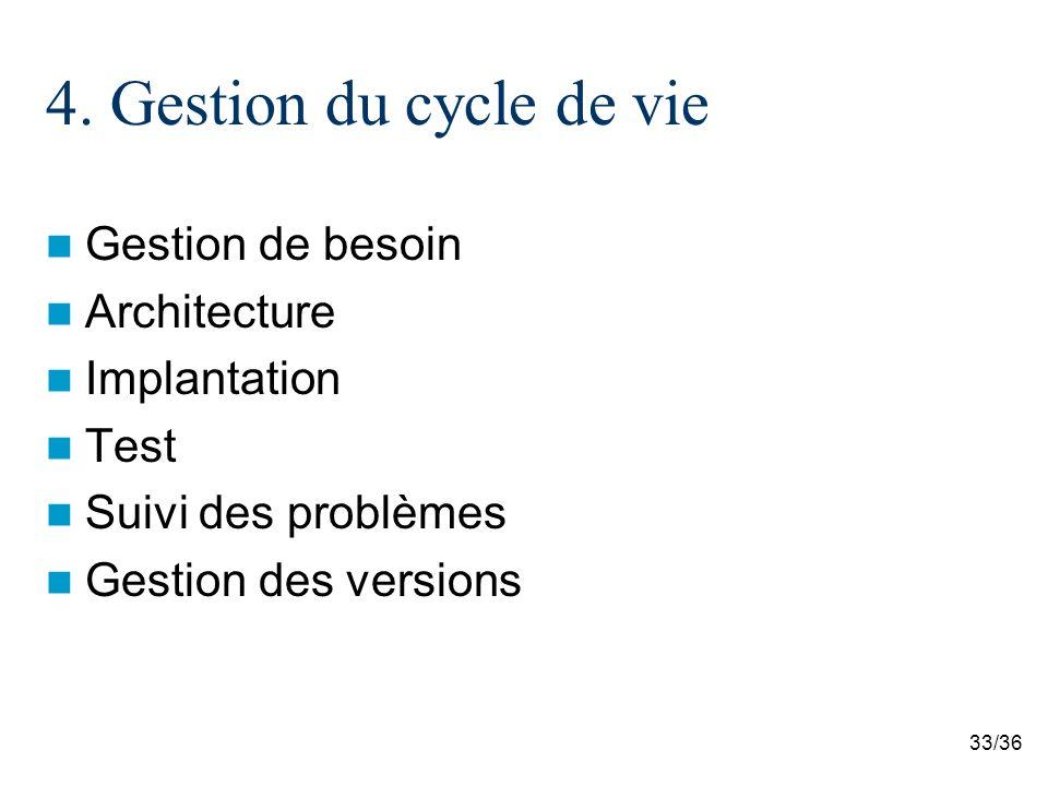 33/36 4. Gestion du cycle de vie Gestion de besoin Architecture Implantation Test Suivi des problèmes Gestion des versions