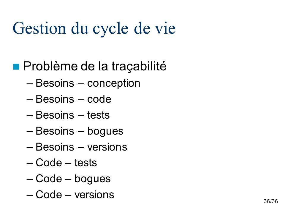 36/36 Gestion du cycle de vie Problème de la traçabilité –Besoins – conception –Besoins – code –Besoins – tests –Besoins – bogues –Besoins – versions