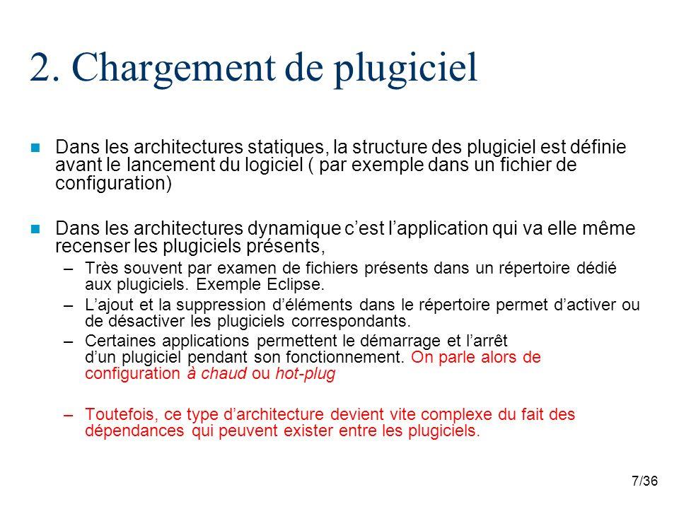 7/36 2. Chargement de plugiciel Dans les architectures statiques, la structure des plugiciel est définie avant le lancement du logiciel ( par exemple