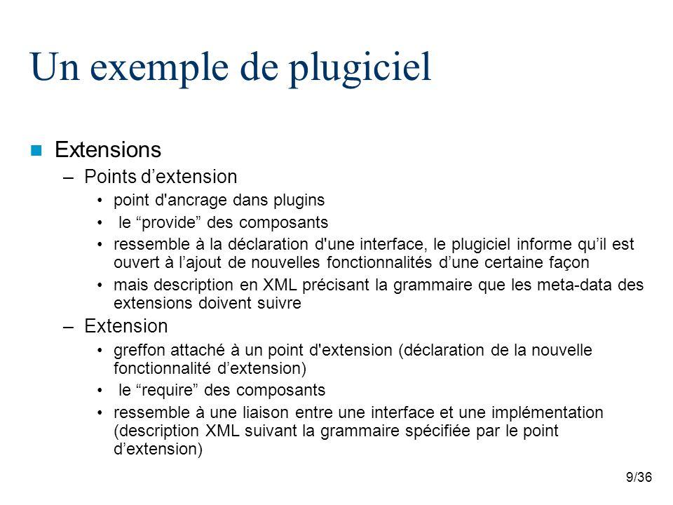 10/36 Un exemple de plugiciel Extensions –Registre des extensions (Extension Registry) Match des points dextensions aux extensions Les plugiciel interrogent cette base pour connaître les extensions qui leurs sont proposées.