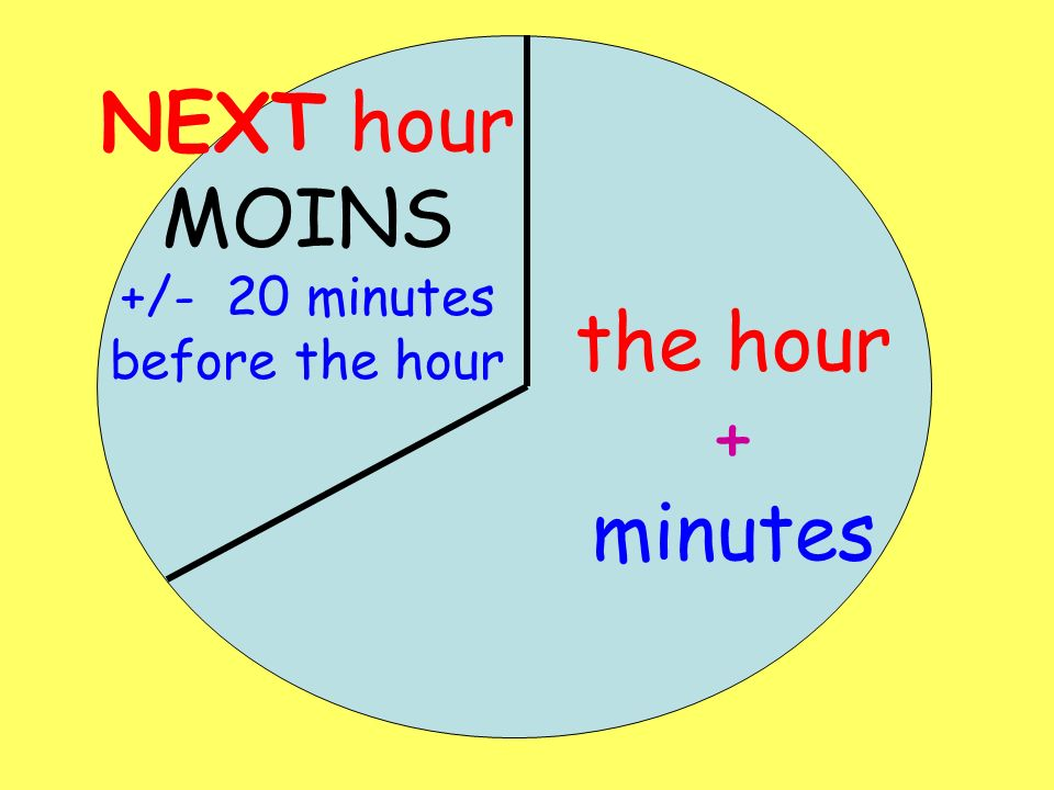 the hour + minutes NEXT hour MOINS +/- 20 minutes before the hour