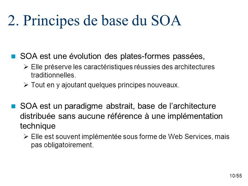10/55 SOA est une évolution des plates-formes passées, Elle préserve les caractéristiques réussies des architectures traditionnelles.