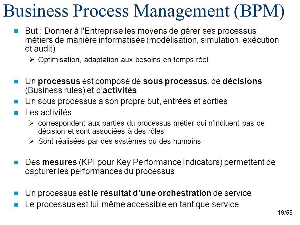 19/55 Business Process Management (BPM) But : Donner à l Entreprise les moyens de gérer ses processus métiers de manière informatisée (modélisation, simulation, exécution et audit) Optimisation, adaptation aux besoins en temps réel Un processus est composé de sous processus, de décisions (Business rules) et dactivités Un sous processus a son propre but, entrées et sorties Les activités correspondent aux parties du processus métier qui nincluent pas de décision et sont associées à des rôles Sont réalisées par des systèmes ou des humains Des mesures (KPI pour Key Performance Indicators) permettent de capturer les performances du processus Un processus est le résultat dune orchestration de service Le processus est lui-même accessible en tant que service