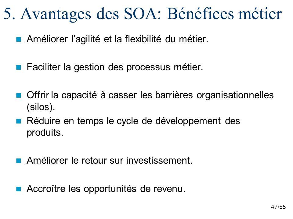 47/55 5.Avantages des SOA: Bénéfices métier Améliorer lagilité et la flexibilité du métier.
