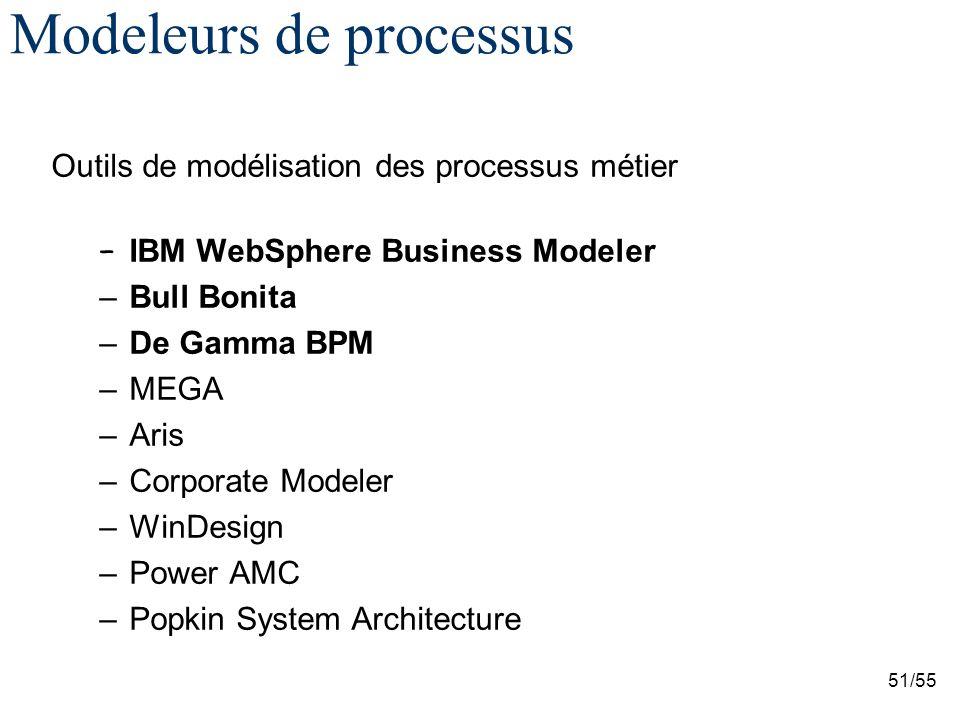 51/55 Modeleurs de processus Outils de modélisation des processus métier IBM WebSphere Business Modeler –Bull Bonita –De Gamma BPM –MEGA –Aris –Corporate Modeler –WinDesign –Power AMC –Popkin System Architecture