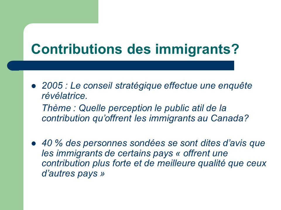 Contributions des immigrants. 2005 : Le conseil stratégique effectue une enquête révélatrice.