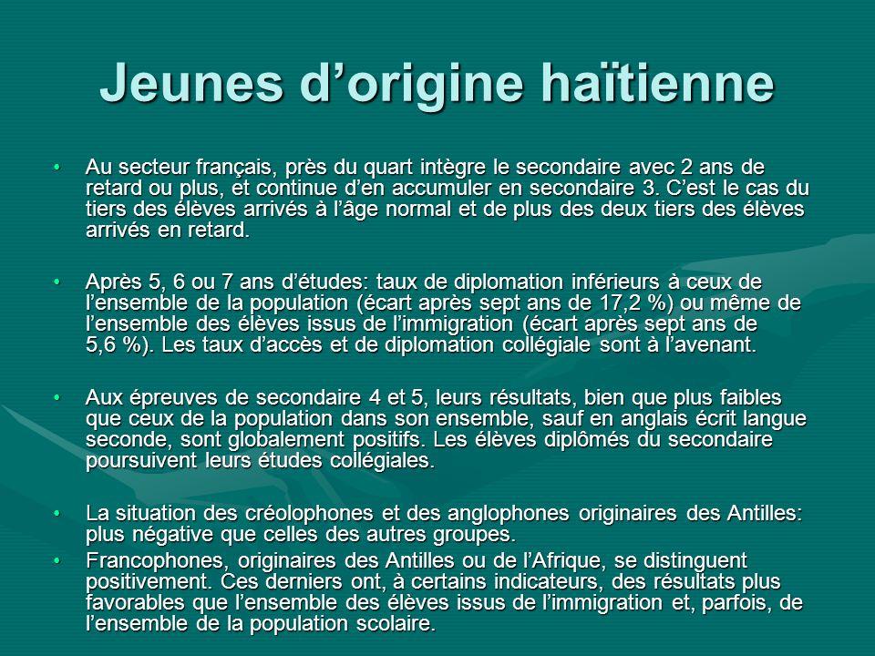 Jeunes dorigine haïtienne Au secteur français, près du quart intègre le secondaire avec 2 ans de retard ou plus, et continue den accumuler en secondaire 3.