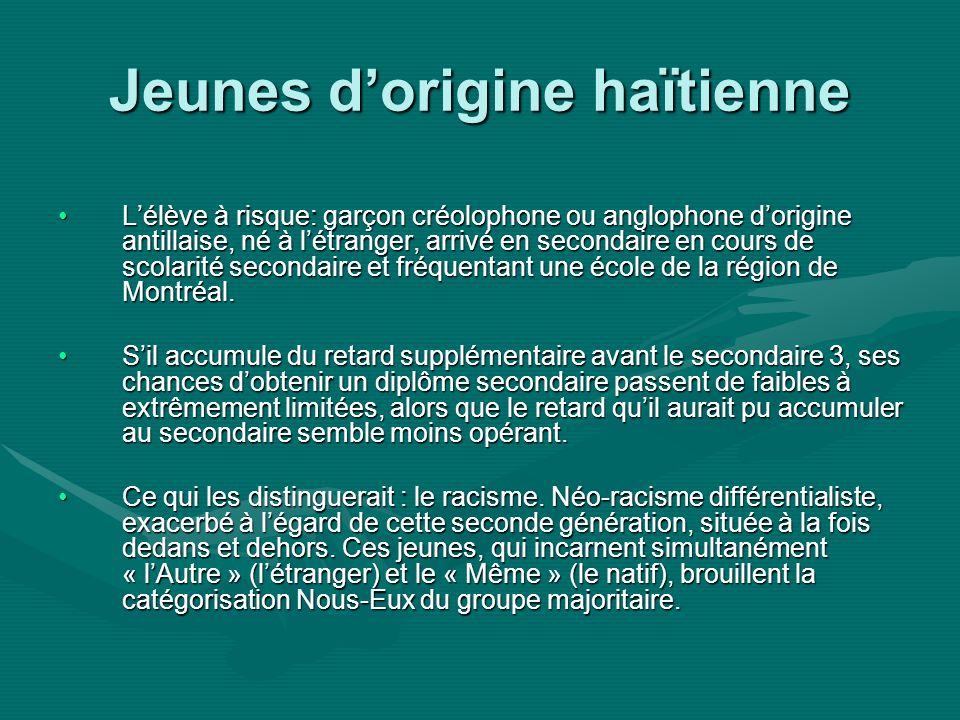 Jeunes dorigine haïtienne Lélève à risque: garçon créolophone ou anglophone dorigine antillaise, né à létranger, arrivé en secondaire en cours de scolarité secondaire et fréquentant une école de la région de Montréal.Lélève à risque: garçon créolophone ou anglophone dorigine antillaise, né à létranger, arrivé en secondaire en cours de scolarité secondaire et fréquentant une école de la région de Montréal.