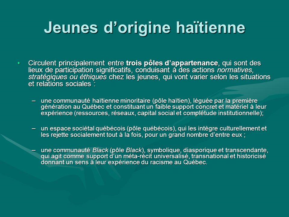 Jeunes dorigine haïtienne Circulent principalement entre trois pôles dappartenance, qui sont des lieux de participation significatifs, conduisant à des actions normatives, stratégiques ou éthiques chez les jeunes, qui vont varier selon les situations et relations sociales :Circulent principalement entre trois pôles dappartenance, qui sont des lieux de participation significatifs, conduisant à des actions normatives, stratégiques ou éthiques chez les jeunes, qui vont varier selon les situations et relations sociales : –une communauté haïtienne minoritaire (pôle haïtien), léguée par la première génération au Québec et constituant un faible support concret et matériel à leur expérience (ressources, réseaux, capital social et complétude institutionnelle); –un espace sociétal québécois (pôle québécois), qui les intègre culturellement et les rejette socialement tout à la fois, pour un grand nombre dentre eux ; –une communauté Black (pôle Black), symbolique, diasporique et transcendante, qui agit comme support dun méta-récit universalisé, transnational et historicisé donnant un sens à leur expérience du racisme au Québec.