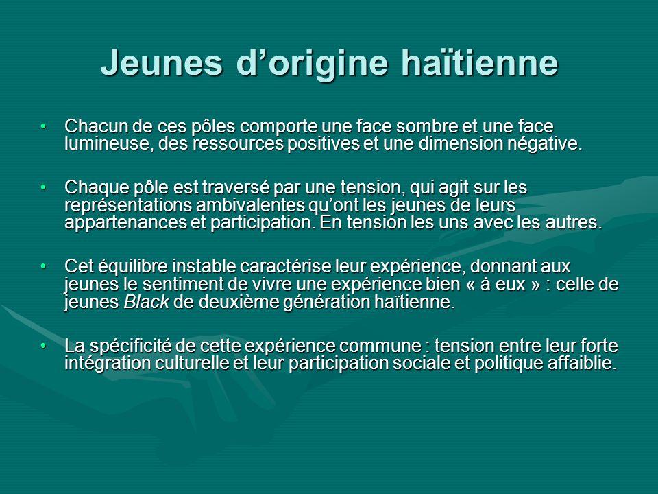 Jeunes dorigine haïtienne Chacun de ces pôles comporte une face sombre et une face lumineuse, des ressources positives et une dimension négative.Chacun de ces pôles comporte une face sombre et une face lumineuse, des ressources positives et une dimension négative.