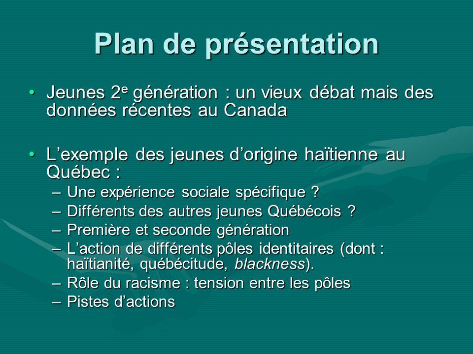 Plan de présentation Jeunes 2 e génération : un vieux débat mais des données récentes au CanadaJeunes 2 e génération : un vieux débat mais des données récentes au Canada Lexemple des jeunes dorigine haïtienne au Québec :Lexemple des jeunes dorigine haïtienne au Québec : –Une expérience sociale spécifique .