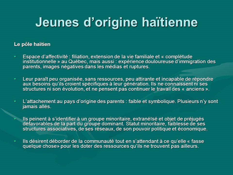 Jeunes dorigine haïtienne Le pôle haïtien Espace daffectivité : filiation, extension de la vie familiale et « complétude institutionnelle » au Québec, mais aussi : expérience douloureuse dimmigration des parents, images négatives dans les médias et ruptures.Espace daffectivité : filiation, extension de la vie familiale et « complétude institutionnelle » au Québec, mais aussi : expérience douloureuse dimmigration des parents, images négatives dans les médias et ruptures.