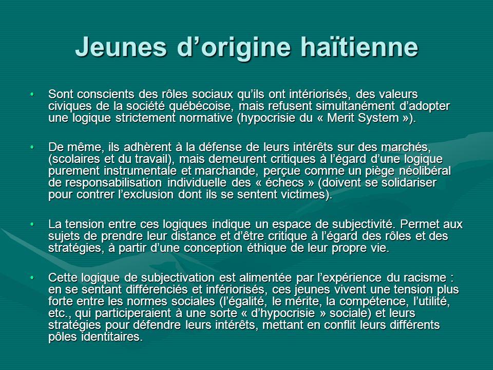 Jeunes dorigine haïtienne Sont conscients des rôles sociaux quils ont intériorisés, des valeurs civiques de la société québécoise, mais refusent simultanément dadopter une logique strictement normative (hypocrisie du « Merit System »).Sont conscients des rôles sociaux quils ont intériorisés, des valeurs civiques de la société québécoise, mais refusent simultanément dadopter une logique strictement normative (hypocrisie du « Merit System »).