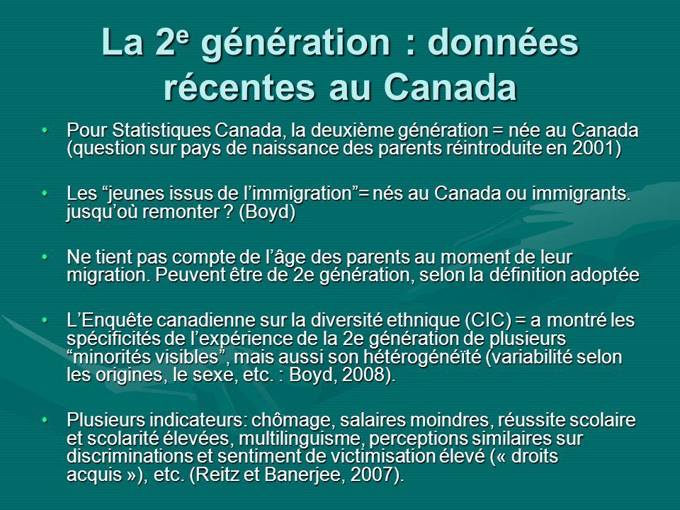 La 2 e génération : données récentes au Canada Pour Statistiques Canada, la deuxième génération = née au Canada (question sur pays de naissance des parents réintroduite en 2001)Pour Statistiques Canada, la deuxième génération = née au Canada (question sur pays de naissance des parents réintroduite en 2001) Les jeunes issus de limmigration= nés au Canada ou immigrants.