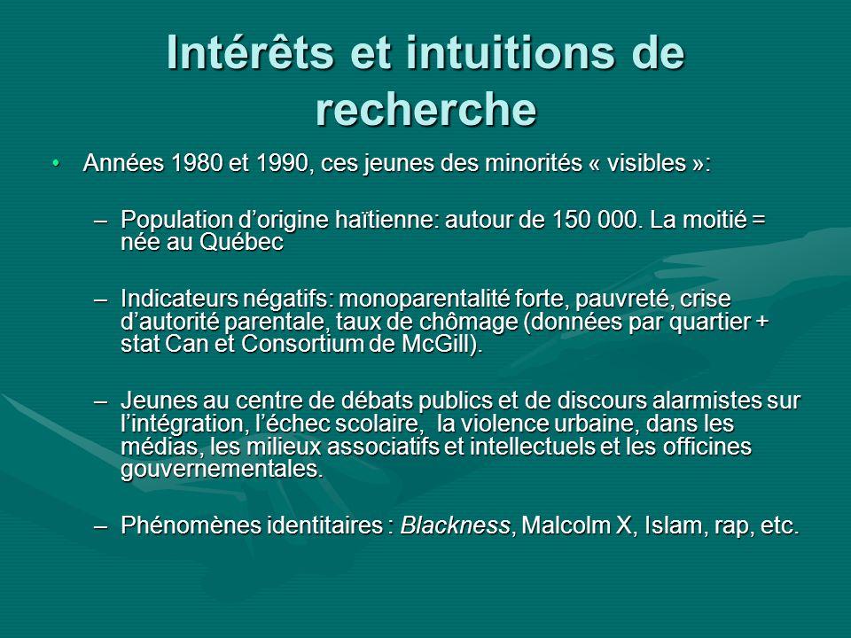 Intérêts et intuitions de recherche Années 1980 et 1990, ces jeunes des minorités « visibles »:Années 1980 et 1990, ces jeunes des minorités « visibles »: –Population dorigine haïtienne: autour de 150 000.