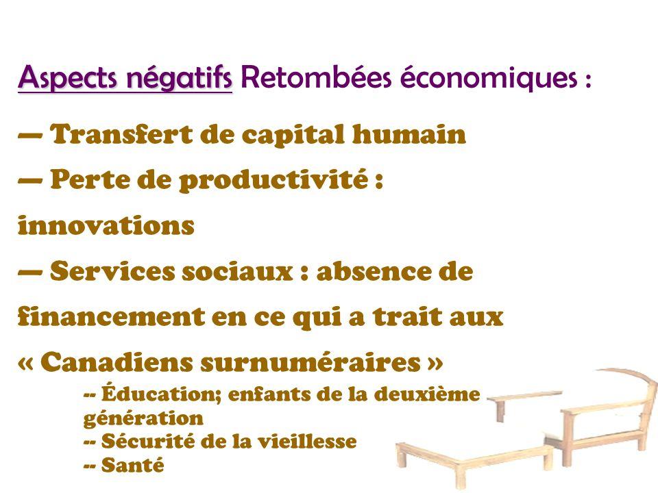 Aspects négatifs Aspects négatifs Retombées économiques : Transfert de capital humain Perte de productivité : innovations Services sociaux : absence de financement en ce qui a trait aux « Canadiens surnuméraires » -- Éducation; enfants de la deuxième génération -- Sécurité de la vieillesse -- Santé