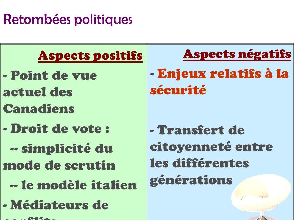 Retombées politiques Aspects positifs - Point de vue actuel des Canadiens - Droit de vote : -- simplicité du mode de scrutin -- le modèle italien - Médiateurs de conflits Aspects négatifs - Enjeux relatifs à la sécurité - Transfert de citoyenneté entre les différentes générations