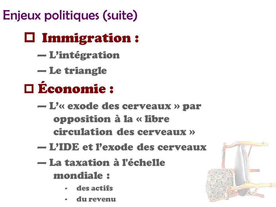 Enjeux politiques (suite) Immigration : L intégration Le triangle Économie : L « exode des cerveaux » par opposition à la « libre circulation des cerveaux » L IDE et l exode des cerveaux La taxation à l échelle mondiale : -d-des actifs -d-du revenu