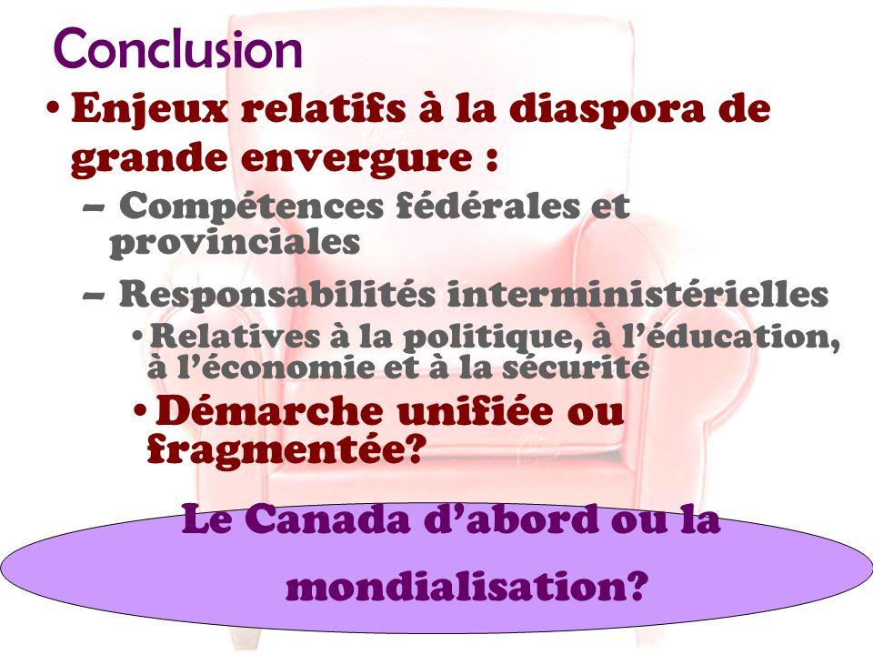Conclusion Enjeux relatifs à la diaspora de grande envergure : – Compétences fédérales et provinciales – Responsabilités interministérielles Relatives à la politique, à léducation, à léconomie et à la sécurité Démarche unifiée ou fragmentée.