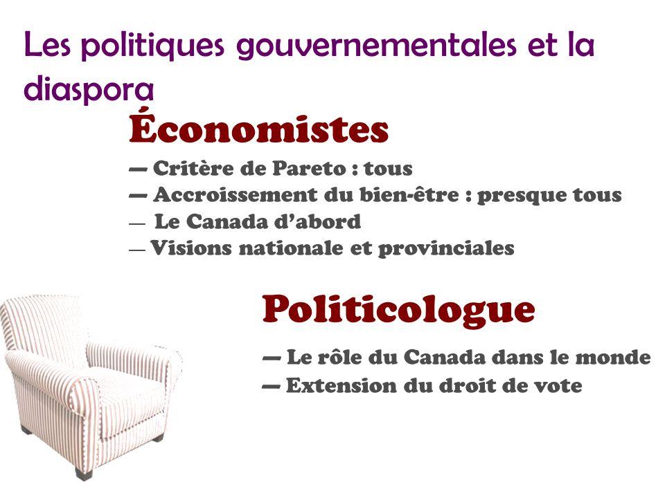 Les politiques gouvernementales et la diaspora Économistes Critère de Pareto : tous Accroissement du bien-être : presque tous Le Canada dabord Visions nationale et provinciales Politicologue Le rôle du Canada dans le monde Extension du droit de vote