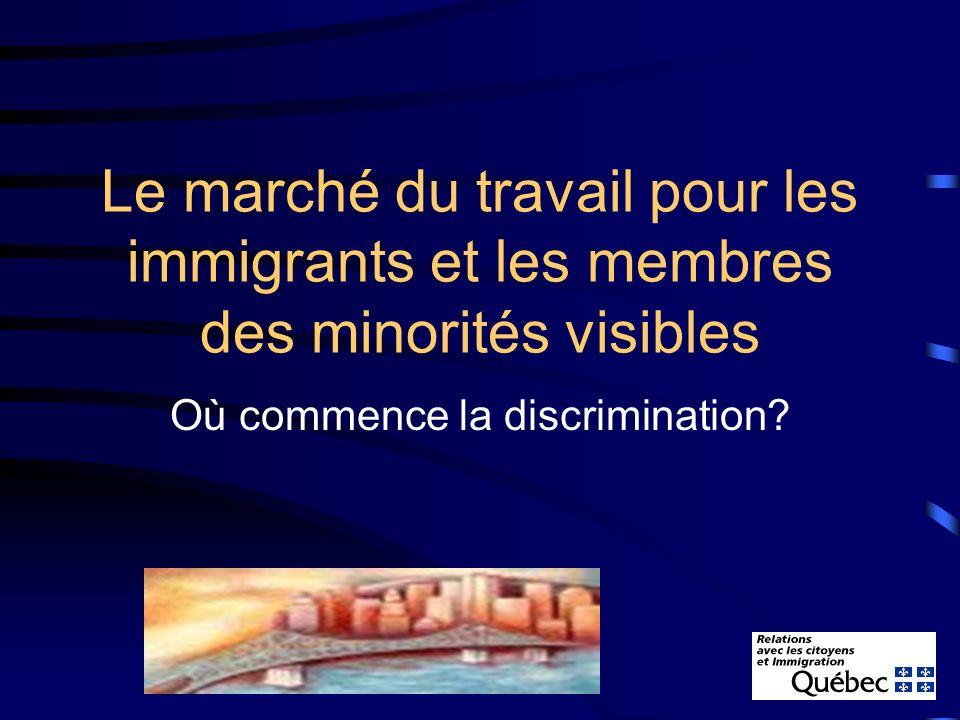 Part de la population immigrée dans la population québécoise : –1951 : 5,6% –2001 : 9,9% Les minorités visibles au Québec en 2001 –7% de la population totale –47% de la population immigrée Croissance de la population active entre 1991 et 2001 redevable à limmigration : 63 % Le Québec : une société qui se diversifie Source : Recensements du Canada