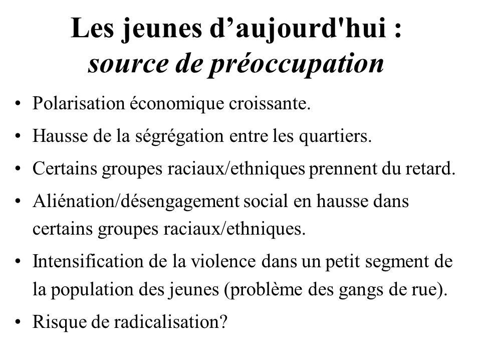 Les jeunes daujourd'hui : source de préoccupation Polarisation économique croissante. Hausse de la ségrégation entre les quartiers. Certains groupes r