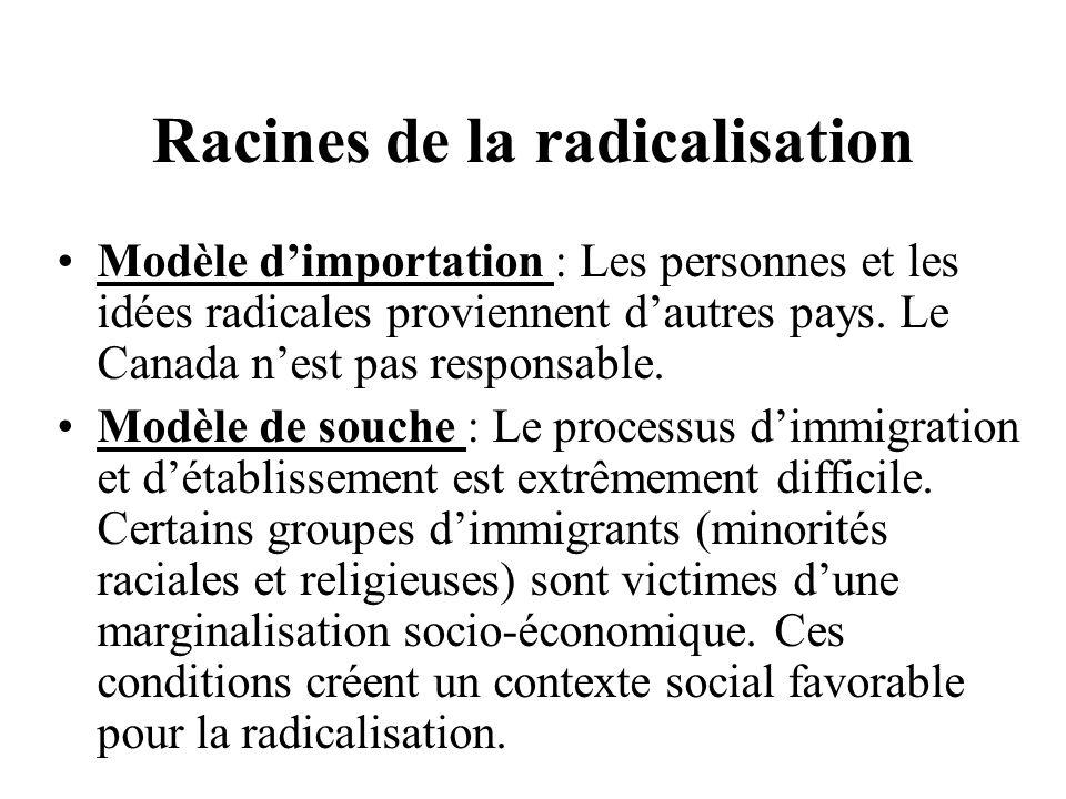 Racines de la radicalisation Modèle dimportation : Les personnes et les idées radicales proviennent dautres pays. Le Canada nest pas responsable. Modè
