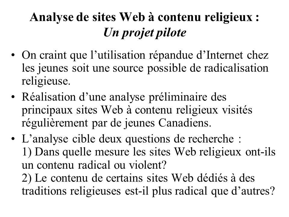 Analyse de sites Web à contenu religieux : Un projet pilote On craint que lutilisation répandue dInternet chez les jeunes soit une source possible de