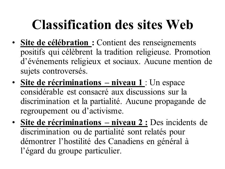 Classification des sites Web Site de célébration : Contient des renseignements positifs qui célèbrent la tradition religieuse. Promotion dévénements r