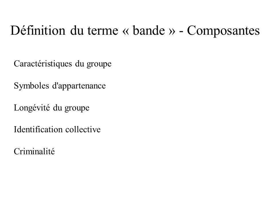 Définition du terme « bande » - Composantes Caractéristiques du groupe Symboles d'appartenance Longévité du groupe Identification collective Criminali