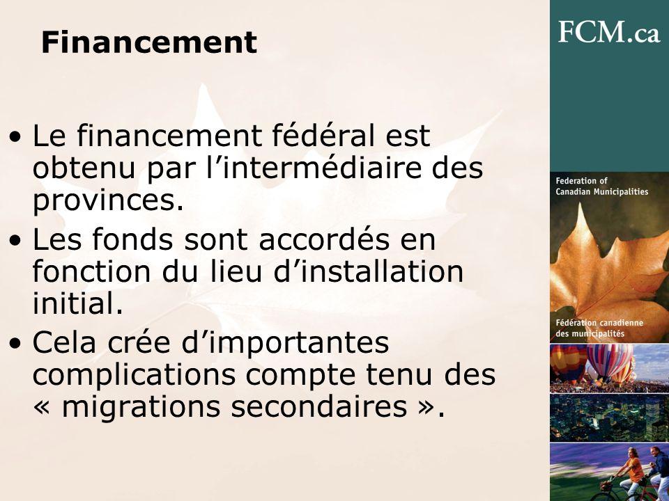 Financement Le financement fédéral est obtenu par lintermédiaire des provinces.