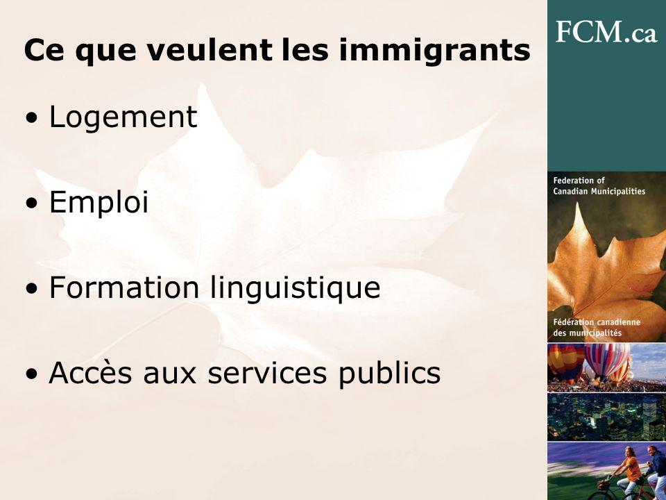Ce que veulent les immigrants Logement Emploi Formation linguistique Accès aux services publics