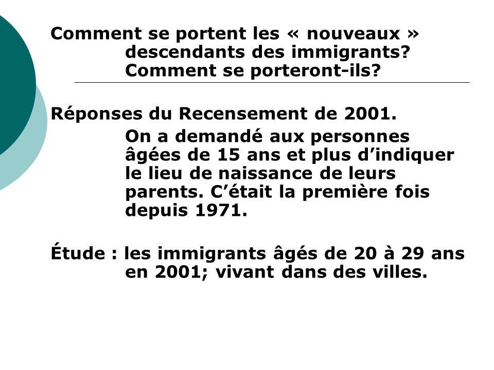 Comment se portent les « nouveaux » descendants des immigrants? Comment se porteront-ils? Réponses du Recensement de 2001. On a demandé aux personnes