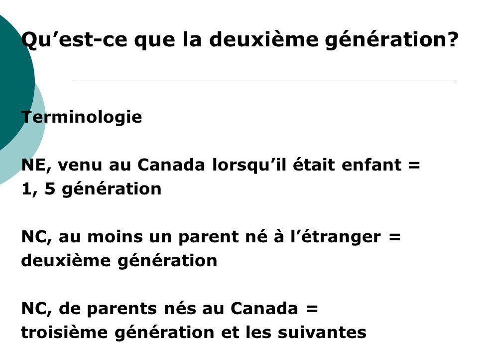 Quest-ce que la deuxième génération? Terminologie NE, venu au Canada lorsquil était enfant = 1, 5 génération NC, au moins un parent né à létranger = d