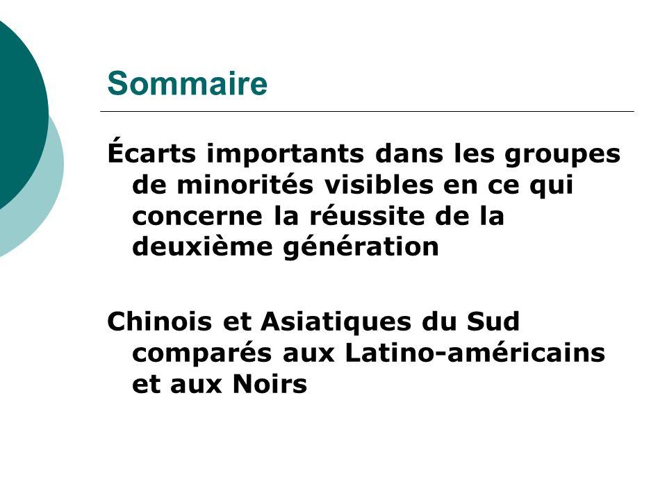 Sommaire Écarts importants dans les groupes de minorités visibles en ce qui concerne la réussite de la deuxième génération Chinois et Asiatiques du Sud comparés aux Latino-américains et aux Noirs