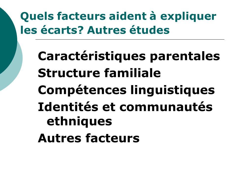 Quels facteurs aident à expliquer les écarts? Autres études Caractéristiques parentales Structure familiale Compétences linguistiques Identités et com