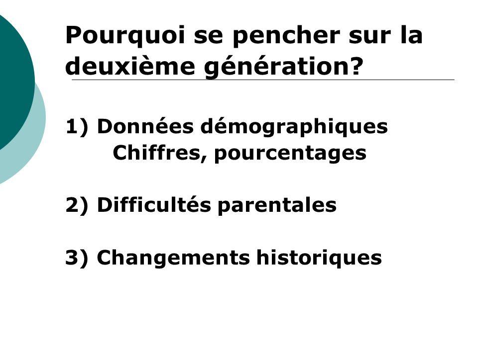 Pourquoi se pencher sur la deuxième génération? 1) Données démographiques Chiffres, pourcentages 2) Difficultés parentales 3) Changements historiques