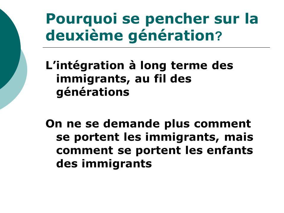 La « nouvelle » deuxième génération des récentes vagues de migrants Trois inquiétudes : 1) Léconomie a changé 2) La génération parentale ne va pas bien 3) Il y a des barrières raciales
