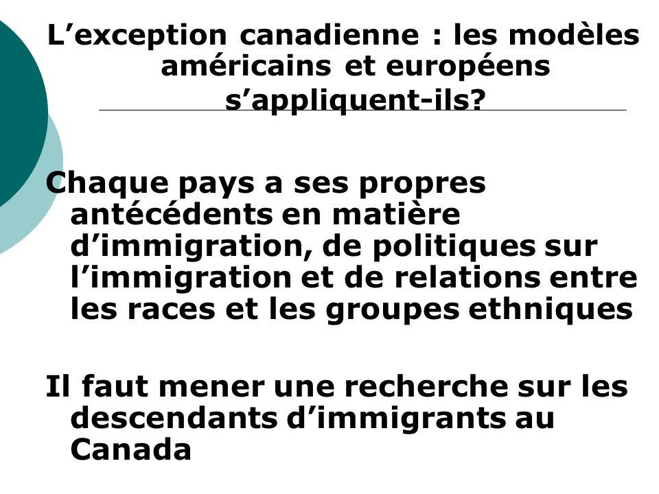 Lexception canadienne : les modèles américains et européens sappliquent-ils.