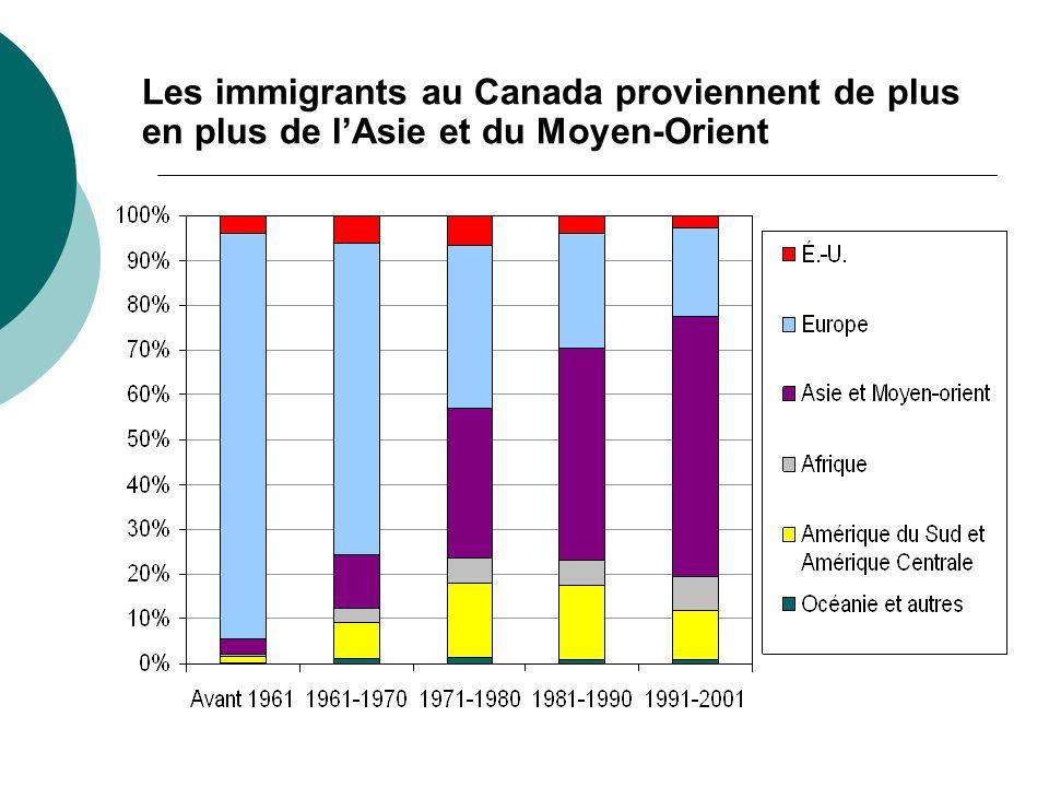 Les immigrants au Canada proviennent de plus en plus de lAsie et du Moyen-Orient