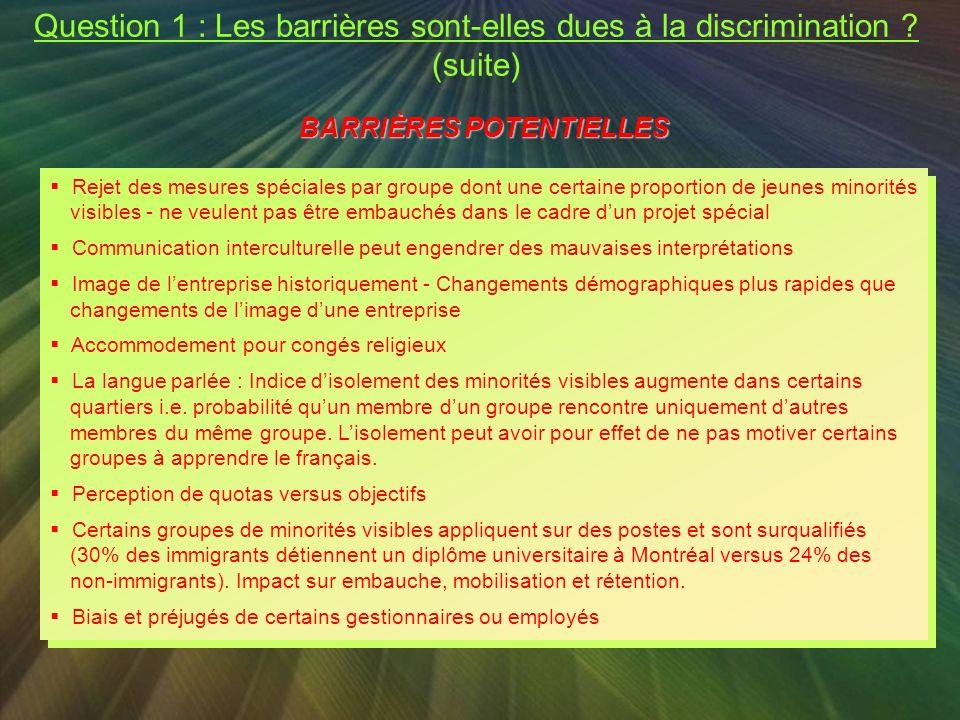 NOUVEAUX ENJEUX Question 1 : Les barrières sont-elles dues à la discrimination ? Nouvel environnement politico- socio-économique Intensification des m