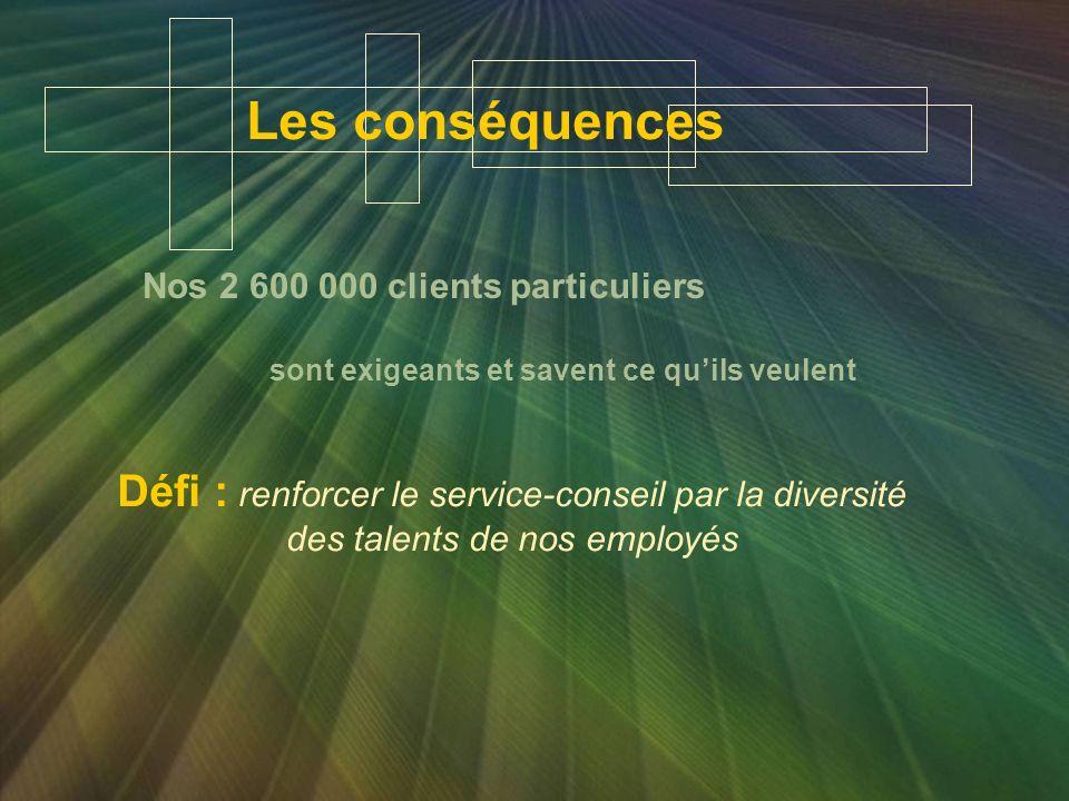 Mondialisation Technologie Nouvelle réglementation fédérale 3 profondes transformations Effets Concurrence ravivée et diversifiée