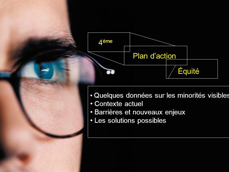 Trois premiers plans daction équité 1991-2001 Premier plan daction équité : 1991-1994 Priorité des objectifs et actions aux femmes : Plafond de verre