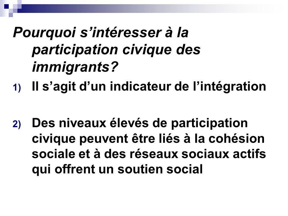 Pourquoi sintéresser à la participation civique des immigrants? 1) Il sagit dun indicateur de lintégration 2) Des niveaux élevés de participation civi