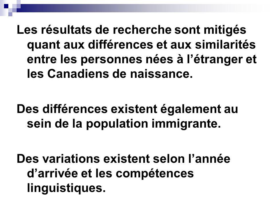 Les résultats de recherche sont mitigés quant aux différences et aux similarités entre les personnes nées à létranger et les Canadiens de naissance. D