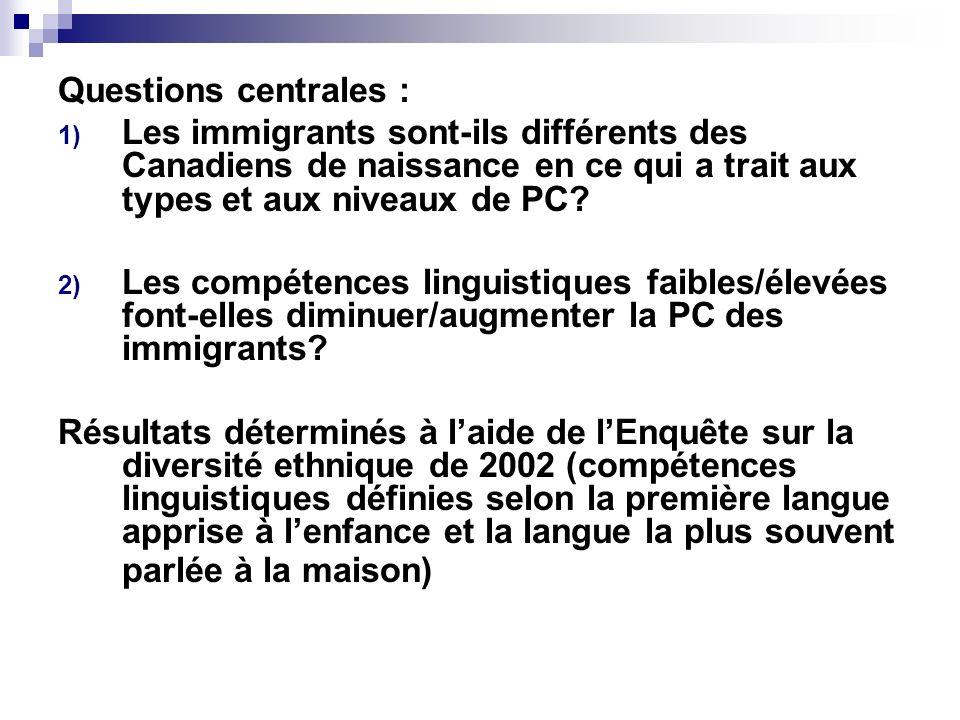 Questions centrales : 1) Les immigrants sont-ils différents des Canadiens de naissance en ce qui a trait aux types et aux niveaux de PC? 2) Les compét