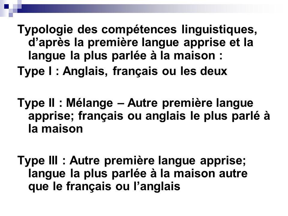 Typologie des compétences linguistiques, daprès la première langue apprise et la langue la plus parlée à la maison : Type I : Anglais, français ou les