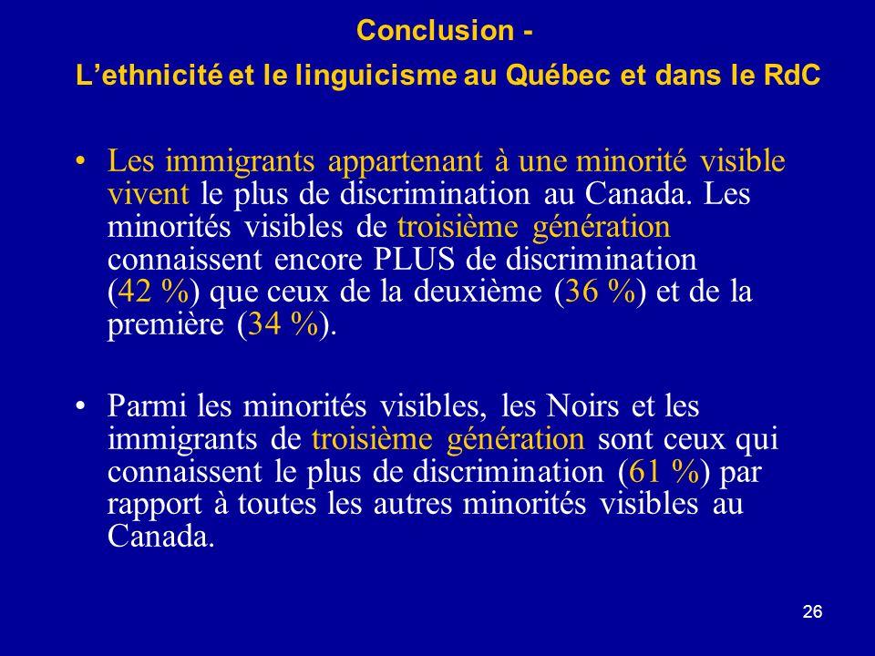 26 Conclusion - Lethnicité et le linguicisme au Québec et dans le RdC Les immigrants appartenant à une minorité visible vivent le plus de discrimination au Canada.